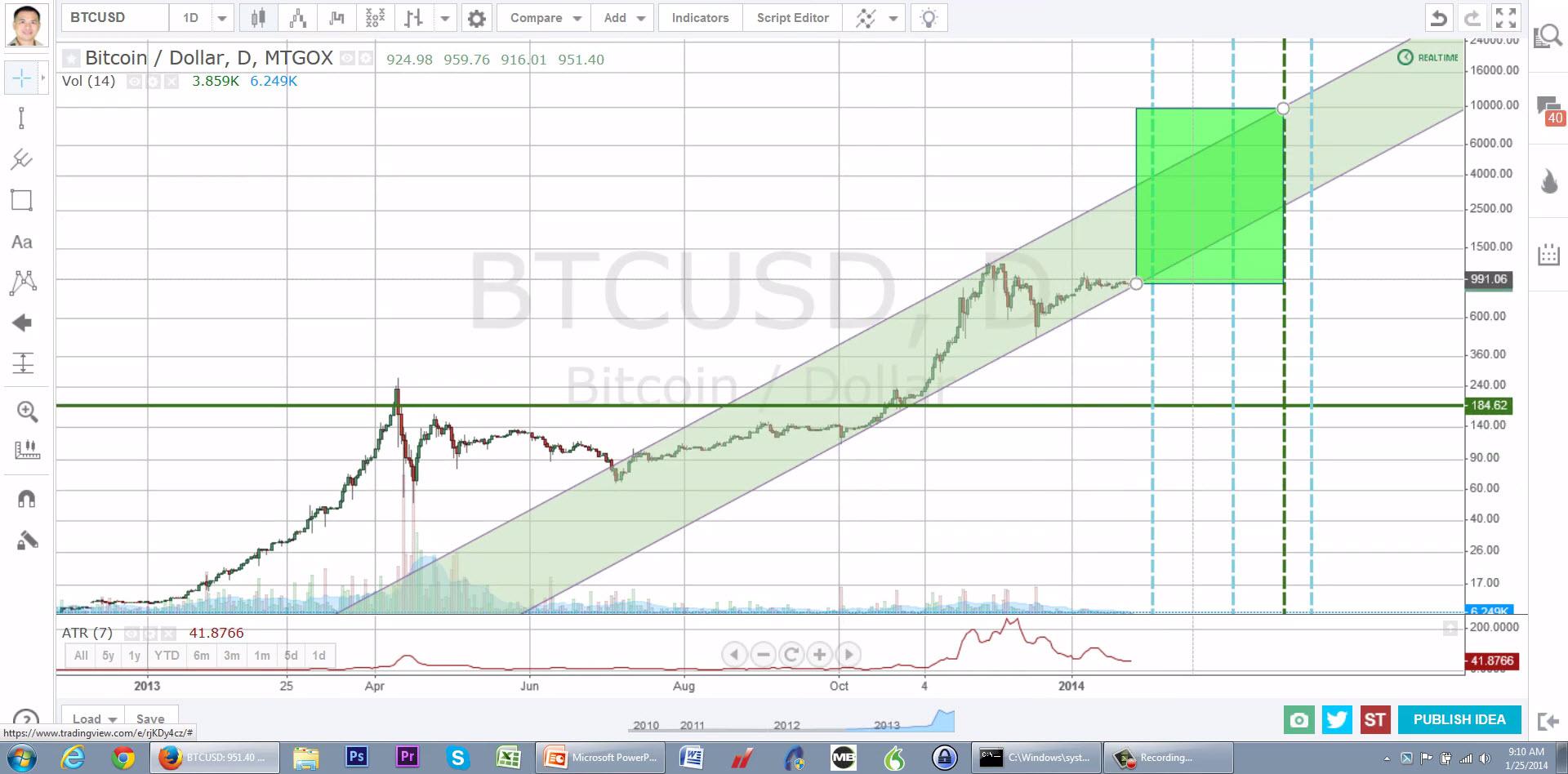 Currency Analysis #7 – Bitcoin Price Prediction For 2014 | Prison Or ...